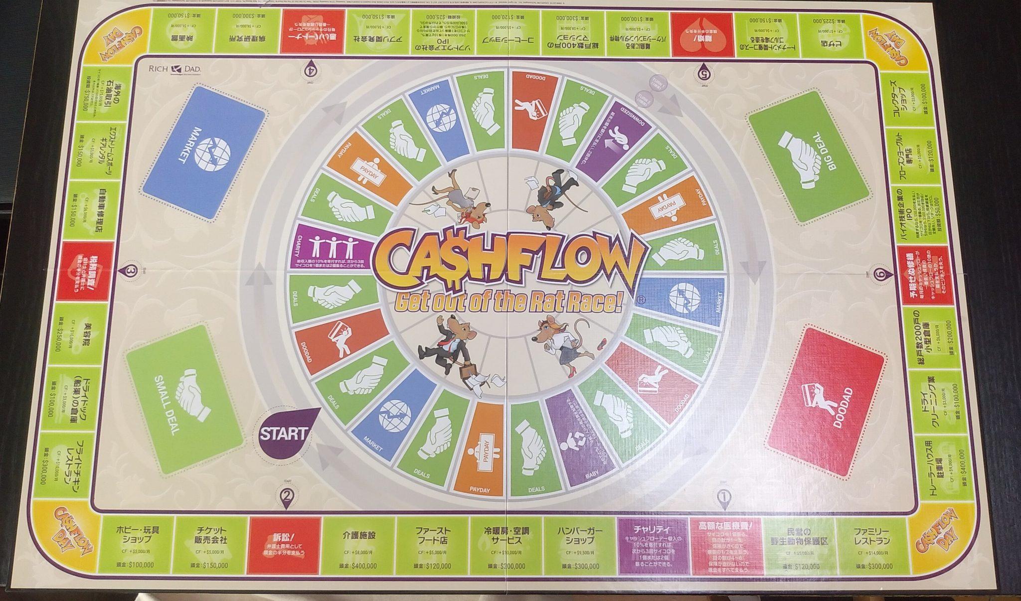 キャッシュフローゲーム2019